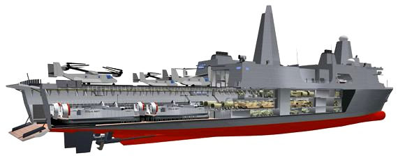design of amphibious transport dock ship