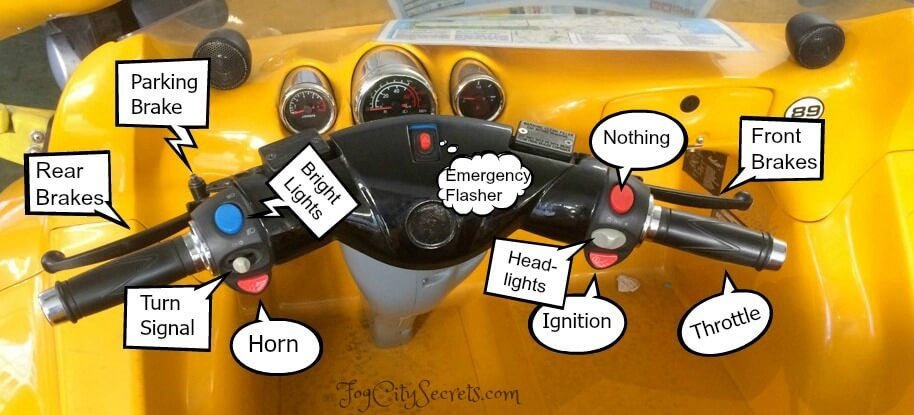 go car dashboard with all the controls labeled