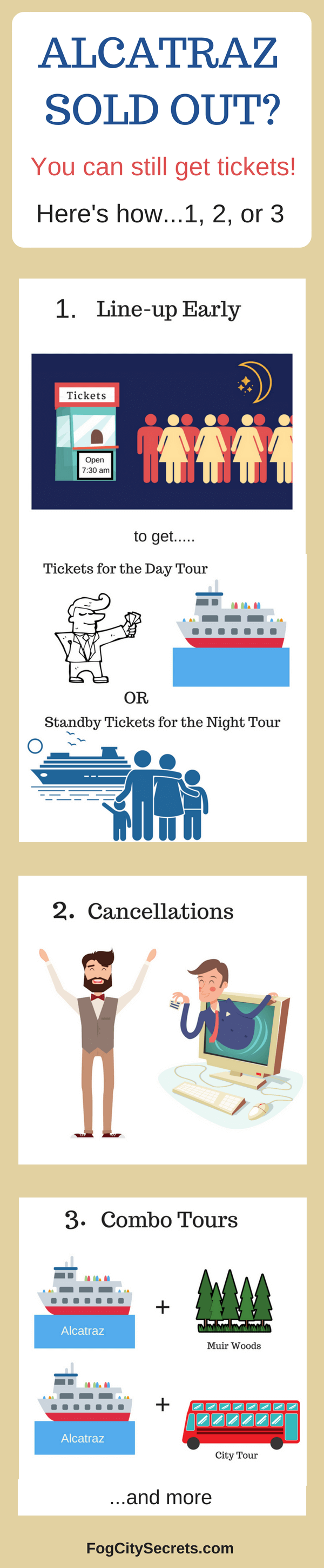 How to get Alcatraz tickets for sold out days, infographic.