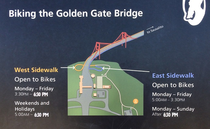 Sign showing bike routes onto the Golden Gate Bridge.